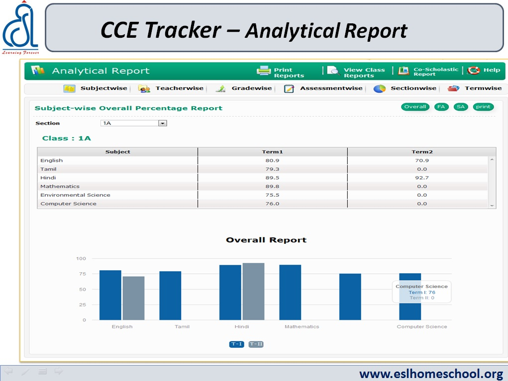 analytical report What are analytical skills - definition with examples of good analytical skills testing analytical skills - interview questions to determine your analytical skills having strong analytical skills - how to improve these skills.